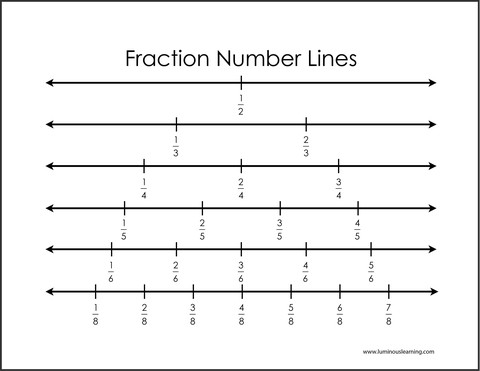 Equivalent Fractions Third Gradereading